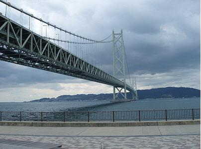 大贝尔特桥结构图